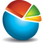 Review 1 Tahun Statistik Pengunjung dedysetyo.net
